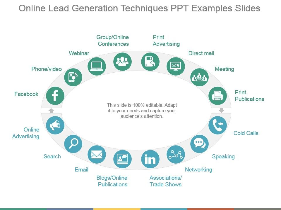 online lead generation techniques ppt examples slides presentation