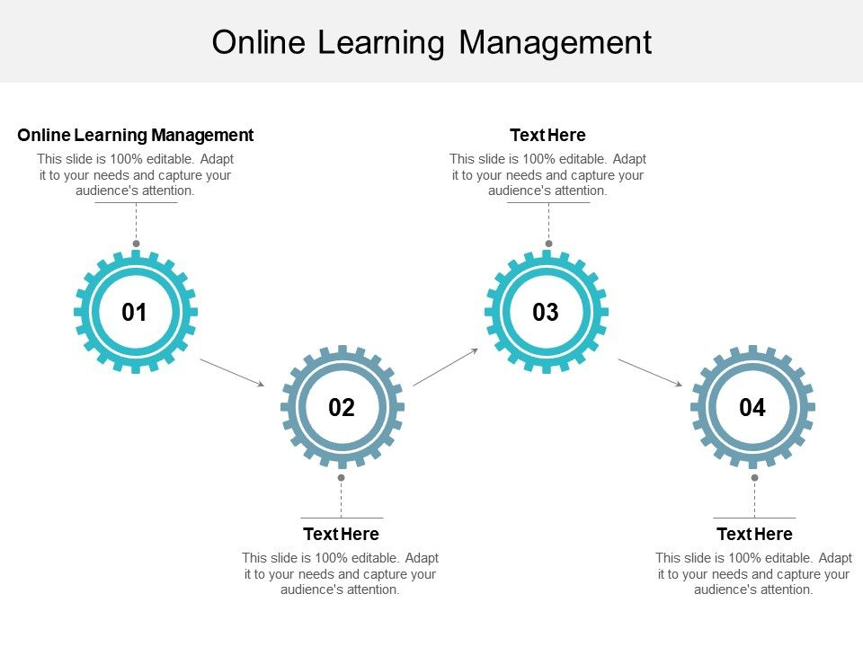 Online Learning Management Ppt Powerpoint Presentation Styles Sample Cpb Templates Powerpoint Slides Ppt Presentation Backgrounds Backgrounds Presentation Themes