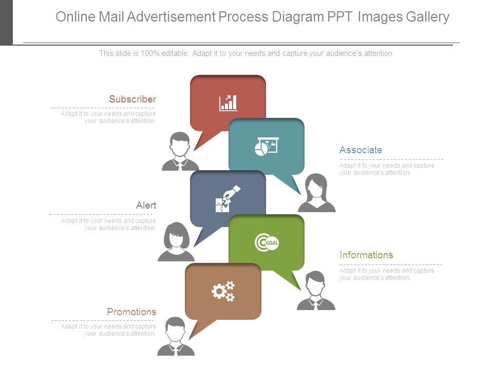 online mail advertisement process diagram ppt images gallery powerpoint templates designs ppt slide examples presentation outline - Online Process Diagram