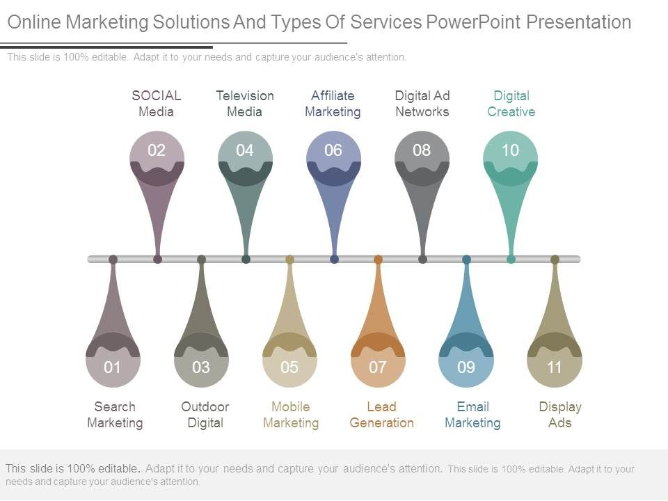 online_marketing_solutions_and_types_of_services_powerpoint_presentation_Slide01