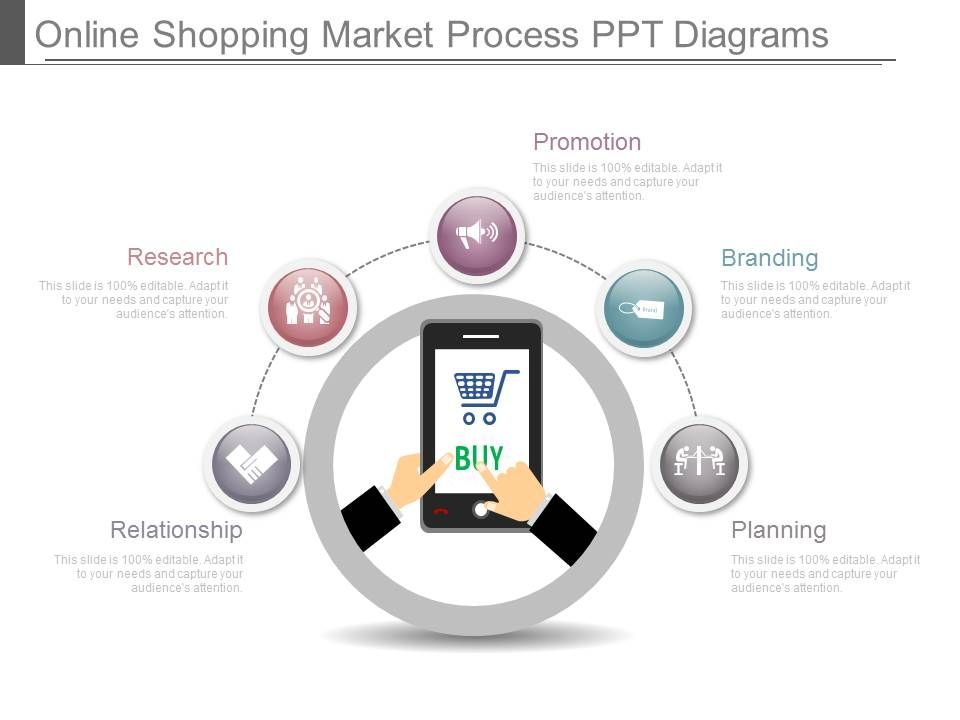 Online shopping market process ppt diagrams powerpoint templates onlineshoppingmarketprocesspptdiagramsslide01 onlineshoppingmarketprocesspptdiagramsslide02 toneelgroepblik Images