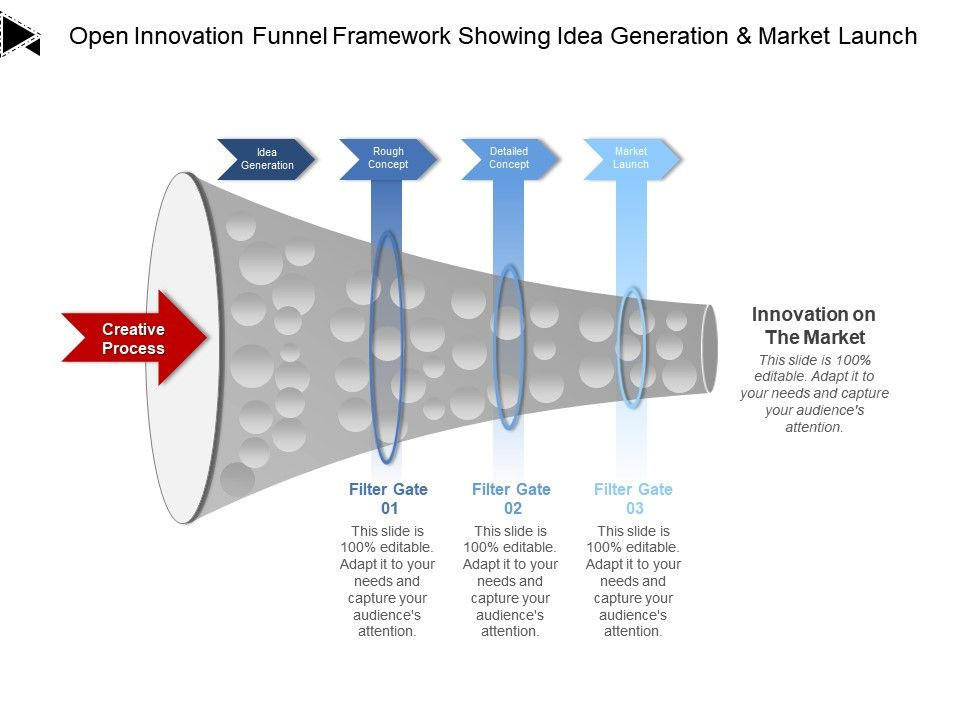 Open Innovation Funnel Framework Showing Idea Generation And Market Launch Powerpoint Templates Designs Ppt Slide Examples Presentation Outline