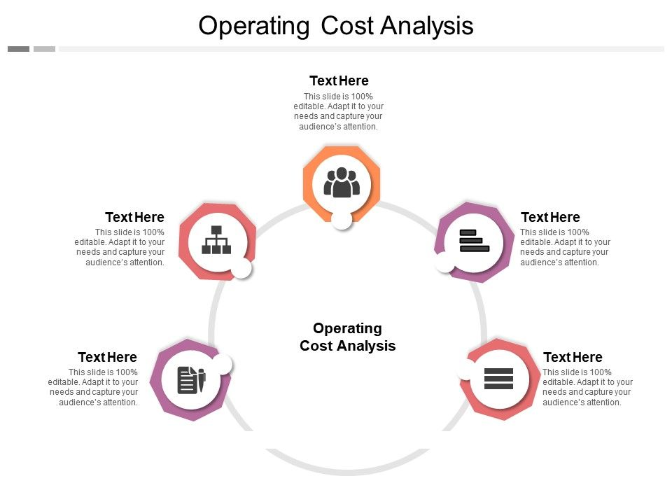 Operating Cost Analysis Ppt Powerpoint Presentation Graphics Cpb