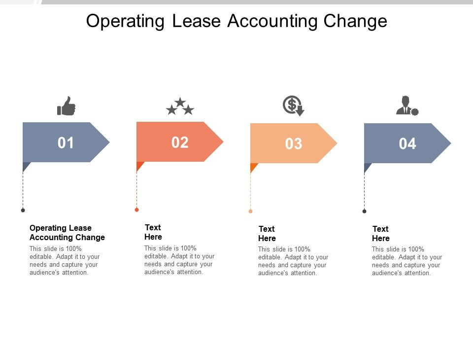 Operating Lease Accounting Change Ppt Powerpoint Presentation Styles Format Cpb