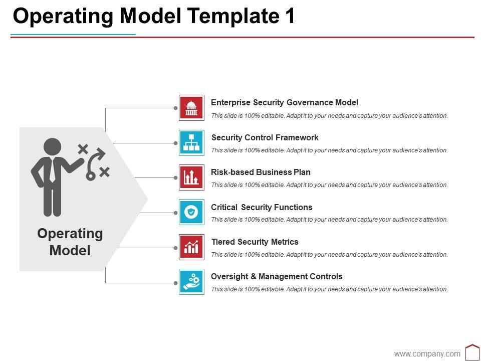 Operating model template 1 ppt professional diagrams powerpoint operatingmodeltemplate1pptprofessionaldiagramsslide01 operatingmodeltemplate1pptprofessionaldiagramsslide02 cheaphphosting Gallery