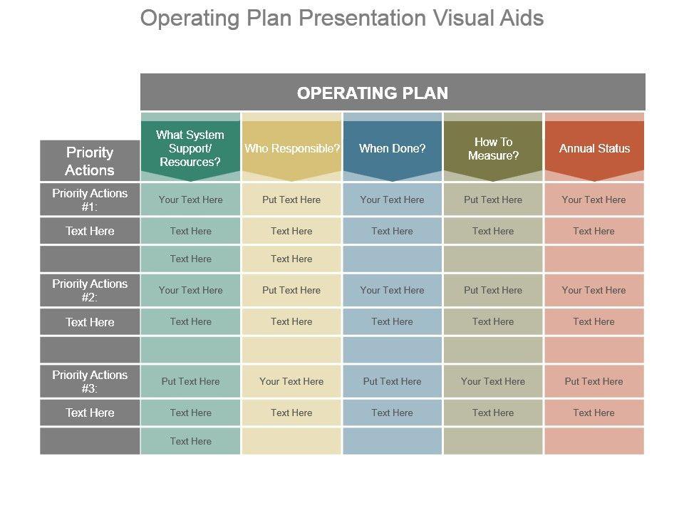 operating_plan_presentation_visual_aids_Slide01
