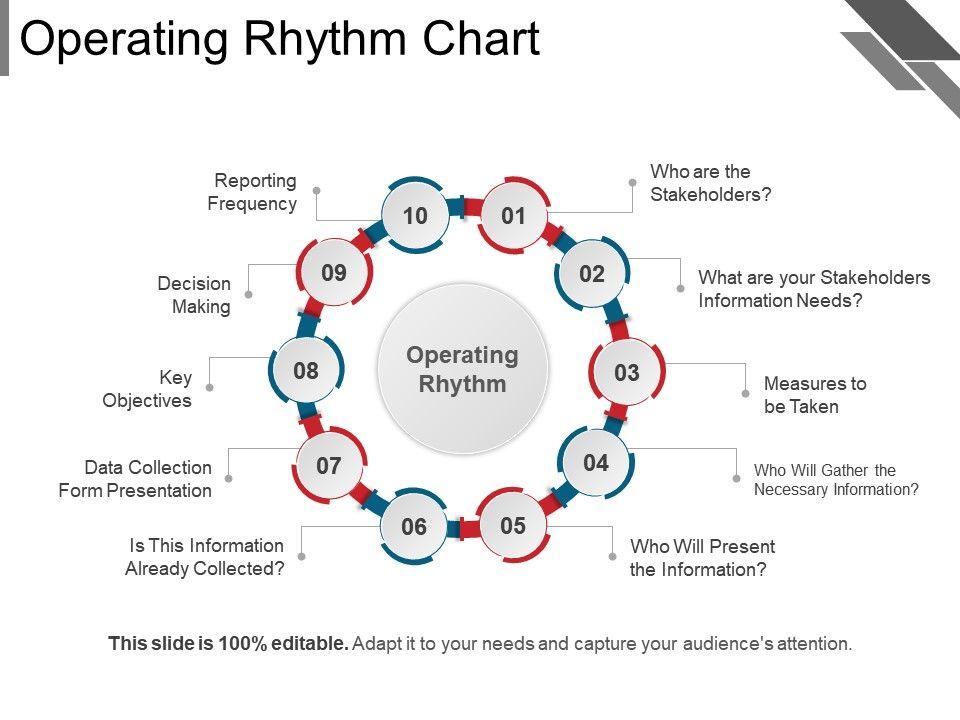 operating_rhythm_chart_Slide01