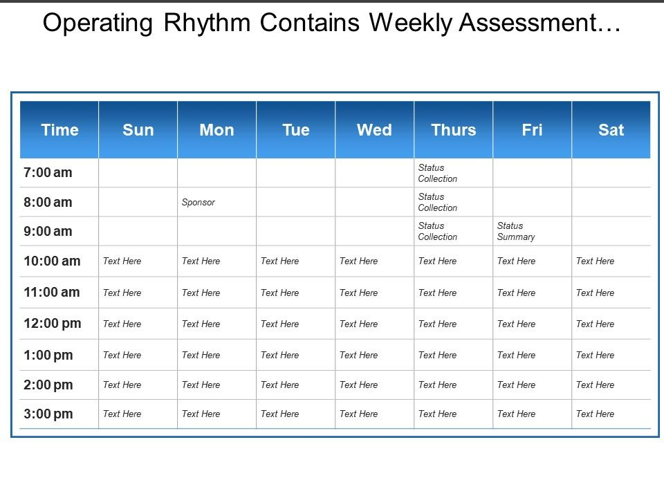 operating_rhythm_contains_weekly_assessment_with_time_schedule_Slide01