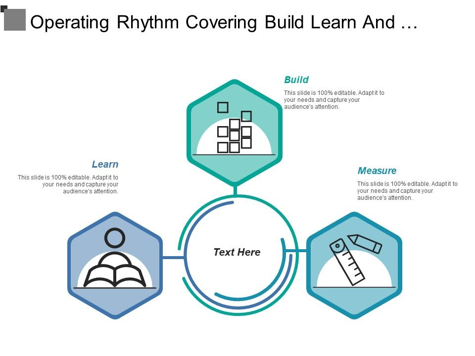 operating_rhythm_covering_build_learn_and_measure_Slide01