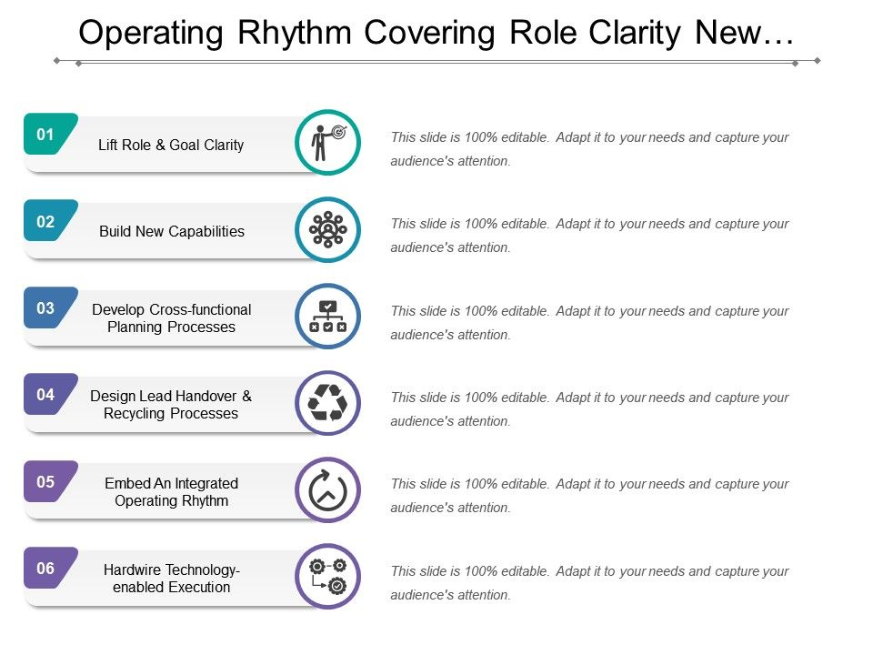 operating_rhythm_covering_role_clarity_new_capabilities_and_process_Slide01