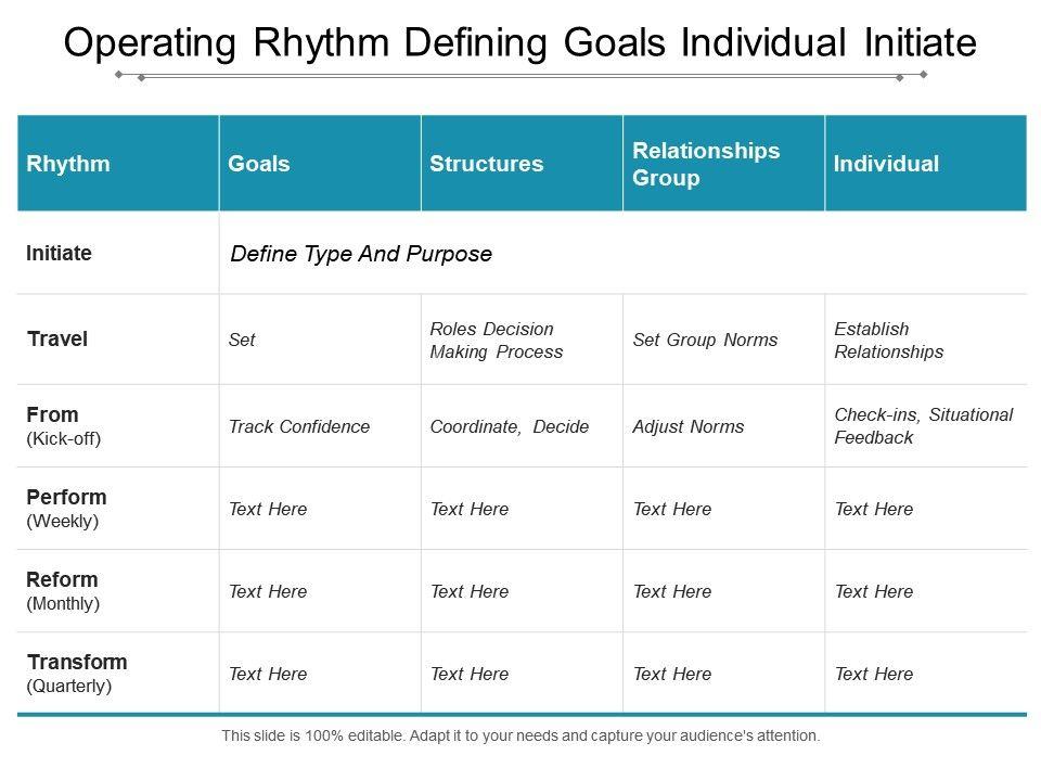 operating_rhythm_defining_goals_individual_initiate_Slide01