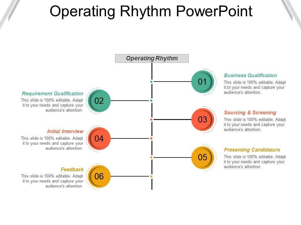 operating_rhythm_powerpoint_Slide01