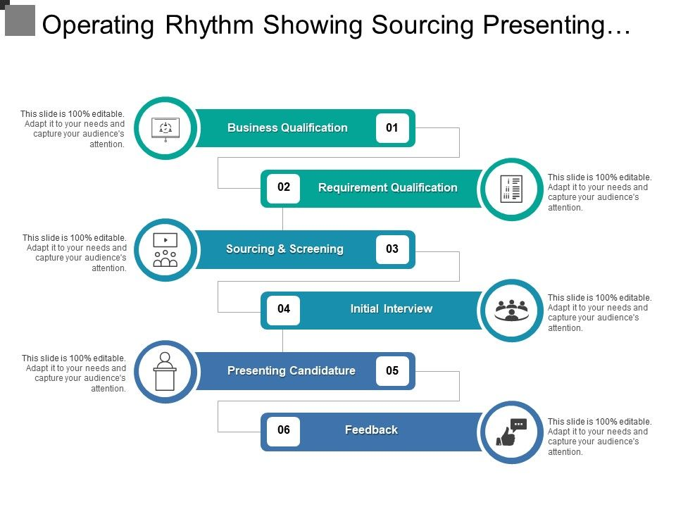 Operating rhythm showing sourcing presenting candidature and operatingrhythmshowingsourcingpresentingcandidatureandfeedbackslide01 operatingrhythmshowingsourcingpresentingcandidatureandfeedbackslide02 accmission Choice Image