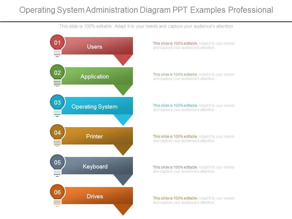 Operating System Administration Diagram Ppt Examples Professional