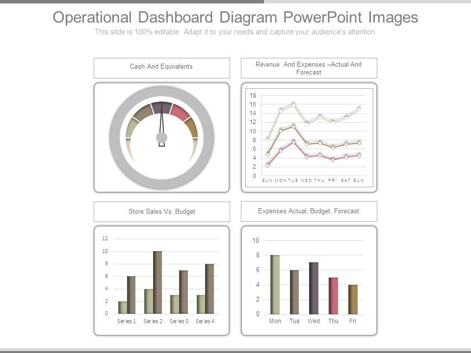 Operational Dashboard Diagram Powerpoint Images | Presentation