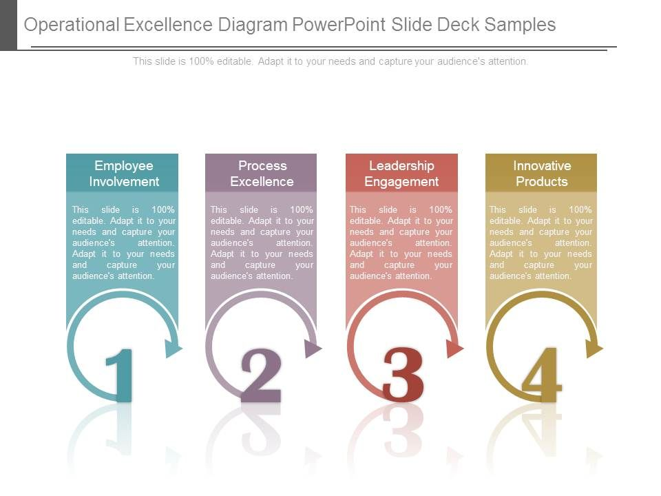 Operational excellence diagram powerpoint slide deck samples operationalexcellencediagrampowerpointslidedecksamplesslide01 operationalexcellencediagrampowerpointslidedecksamplesslide02 ccuart Choice Image