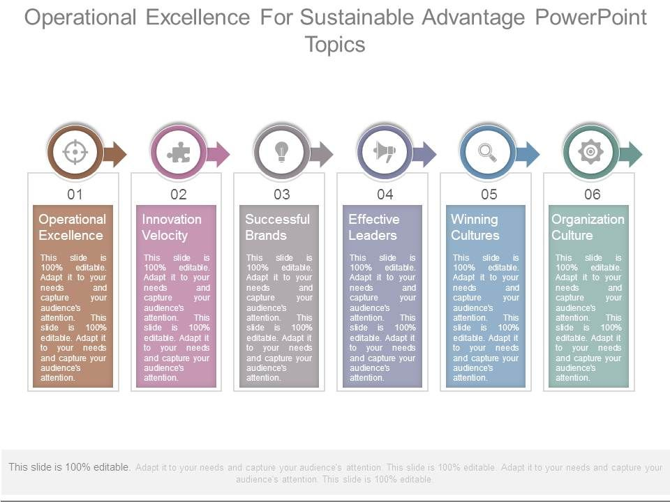 operational_excellence_for_sustainable_advantage_powerpoint_topics_Slide01