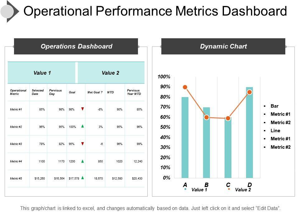 Operational performance metrics dashboard ppt summary powerpoint operationalperformancemetricsdashboardpptsummaryslide01 operationalperformancemetricsdashboardpptsummaryslide02 maxwellsz