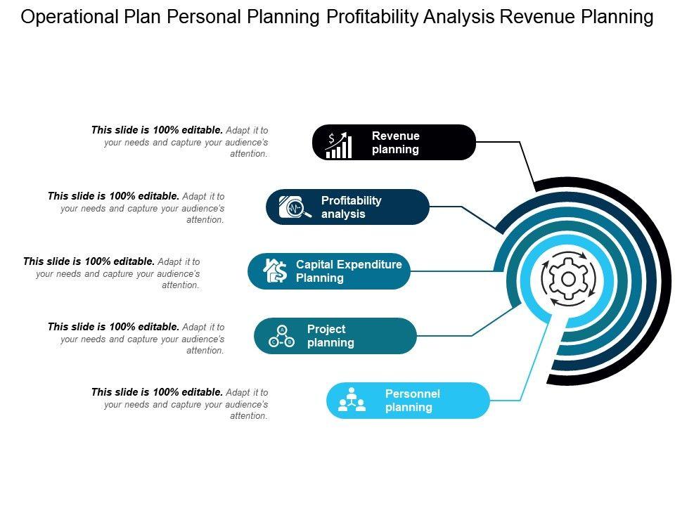 Operational Plan Personal Planning Profitability Analysis Revenue ...
