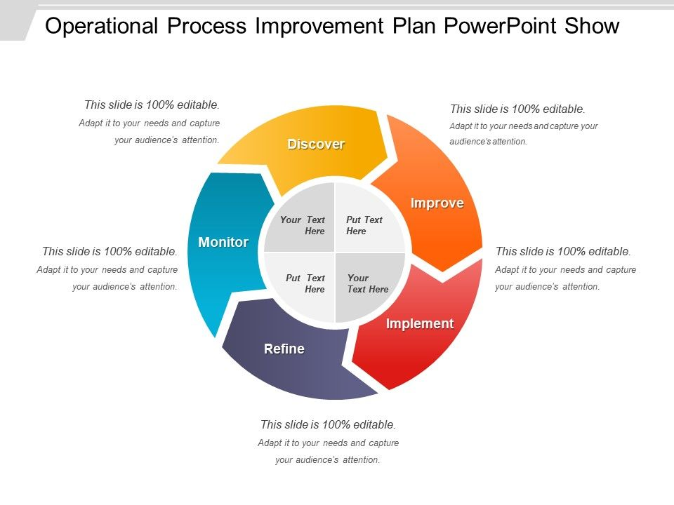 operational process improvement plan powerpoint show | powerpoint, Modern powerpoint