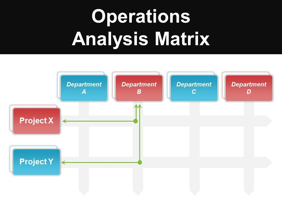 Operations Analysis Matrix Ppt Diagrams   PowerPoint