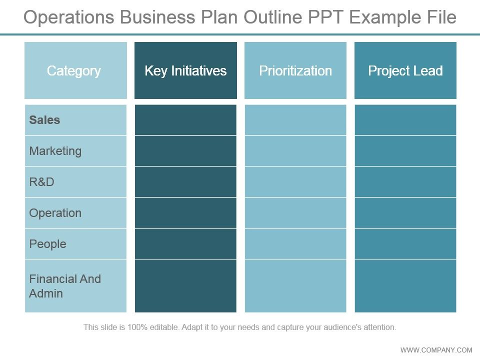 operations business plan outline ppt example file presentation