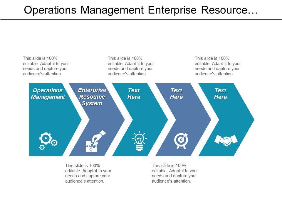 Operations Management Enterprise Resource System Digital