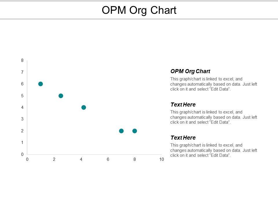 opm_org_chart_ppt_powerpoint_presentation_model_demonstration_cpb_Slide01