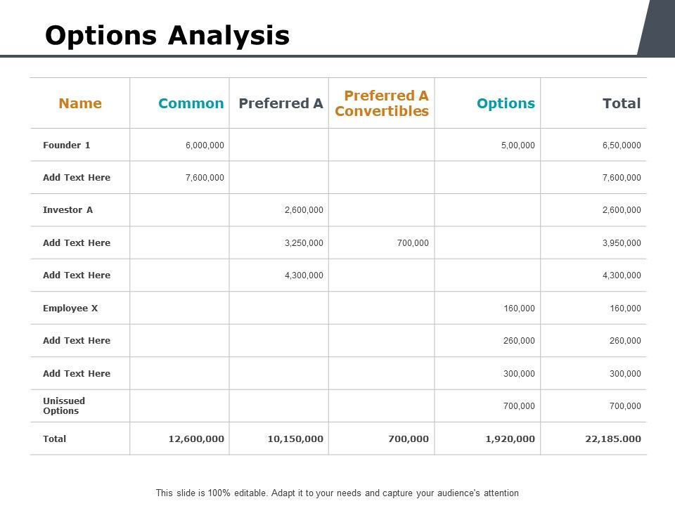 options_analysis_ppt_powerpoint_presentation_background_image_Slide01