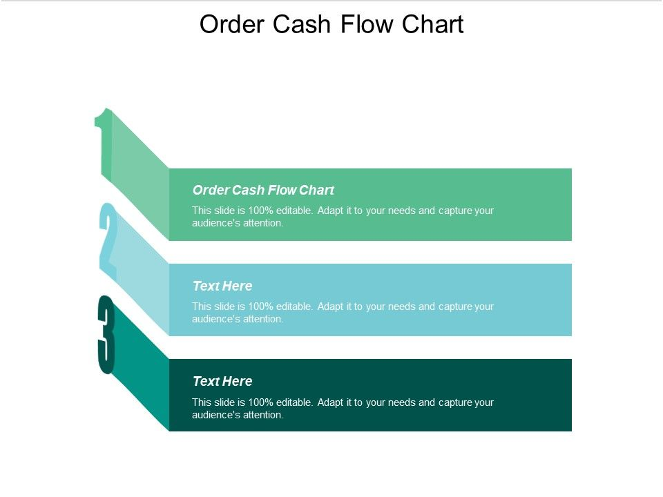 Order Cash Flow Chart Ppt Powerpoint Presentation Gallery ...