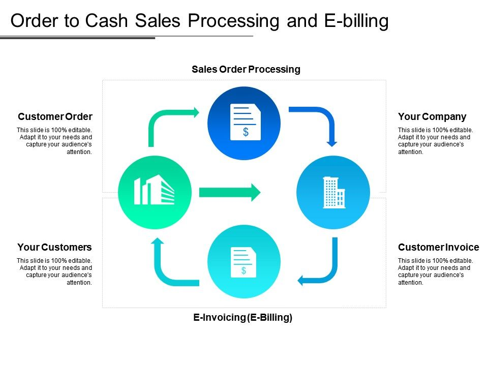order_to_cash_sales_processing_and_e_billing_Slide01