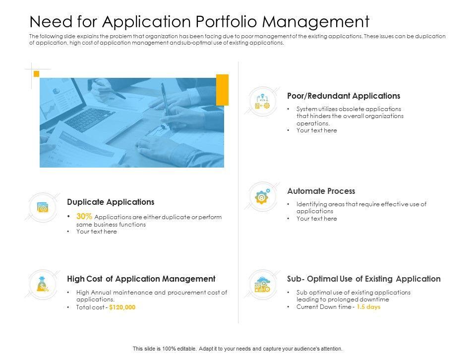 Organization Management Need For Application Portfolio Management Automate Process Ppts Ideas