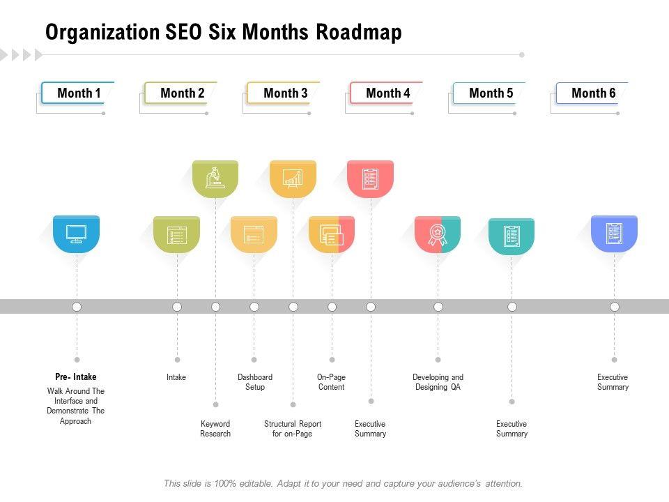 Organization SEO Six Months Roadmap