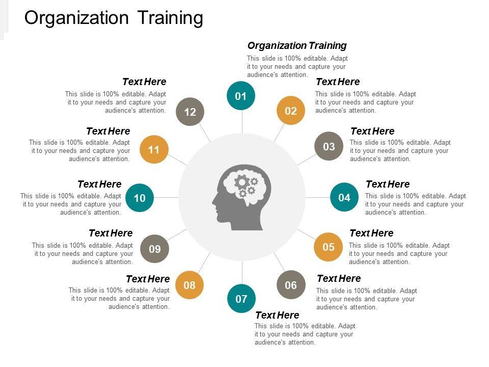 organization_training_ppt_powerpoint_presentation_pictures_deck_cpb_Slide01