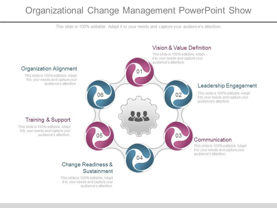 organizational_change_management_powerpoint_show_Slide01
