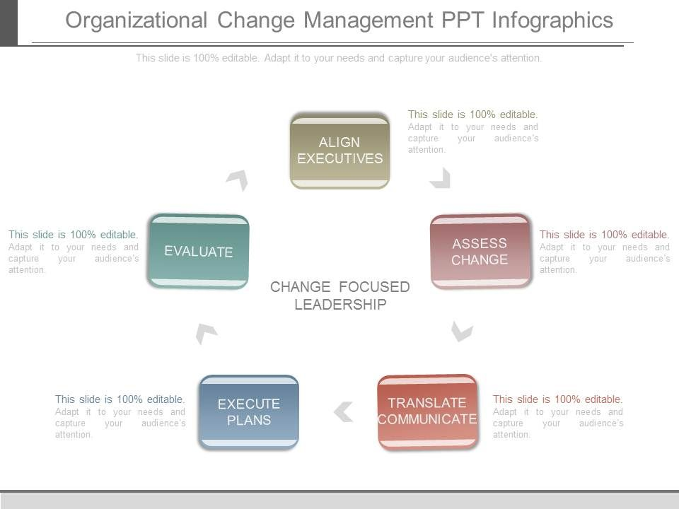 organizational_change_management_ppt_infographics_Slide01