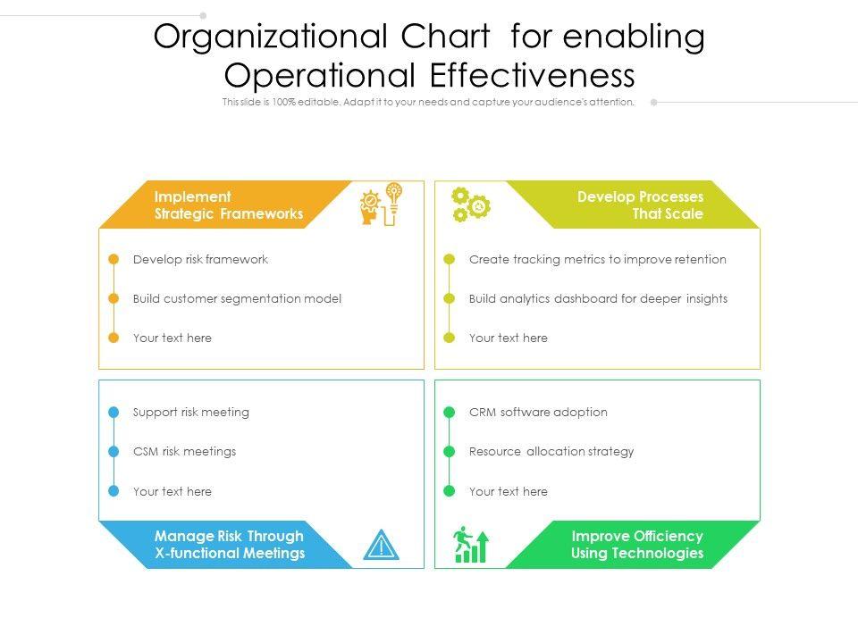 Organizational Chart For Enabling Operational Effectiveness