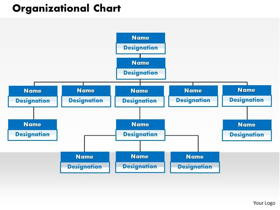Basic Organization Chart Editable Powerpoint Templates