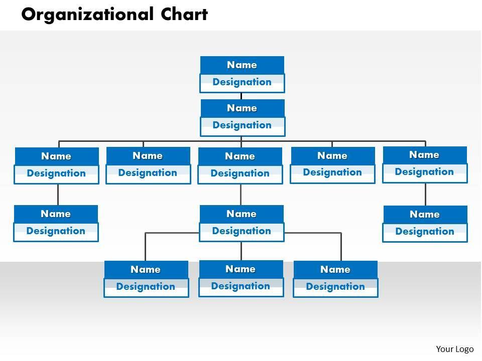 organizational chart powerpoint presentation slide template, Modern powerpoint