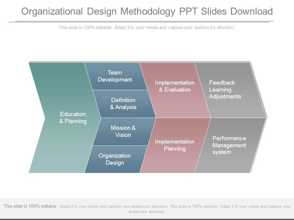 organizational design methodology ppt slides download template