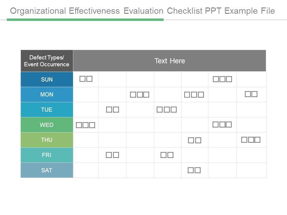 Organizational Effectiveness Evaluation Checklist Ppt