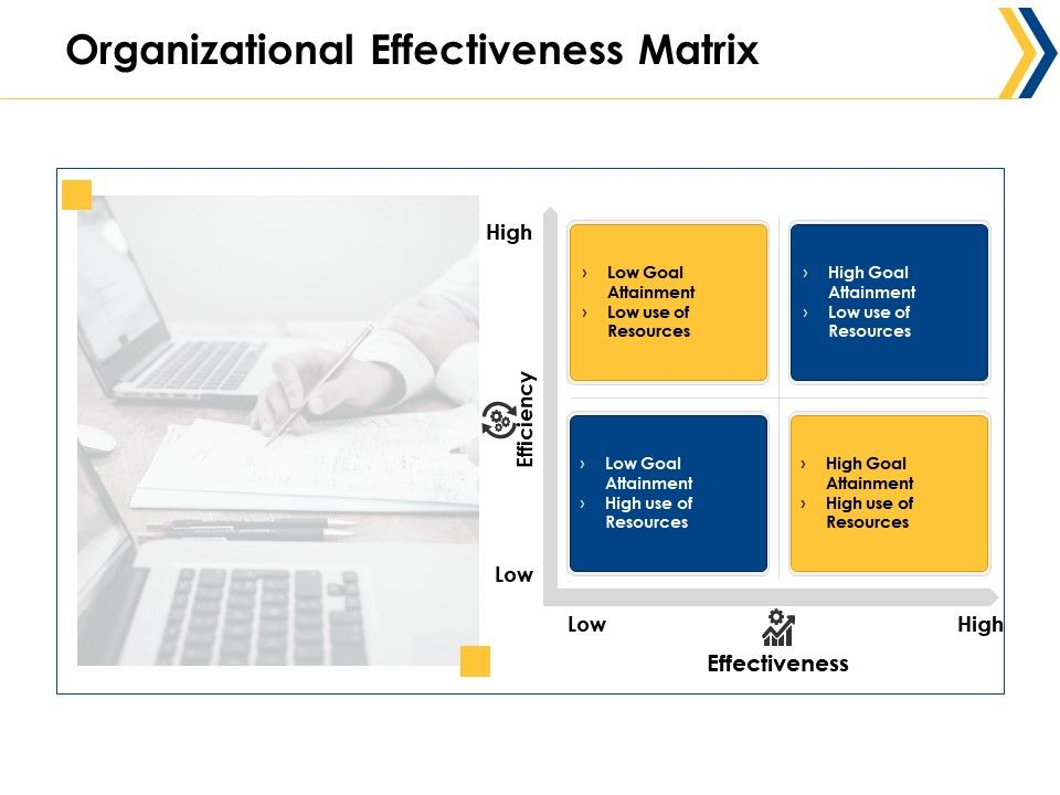 organizational_effectiveness_matrix_ppt_summary_graphics_example_Slide01