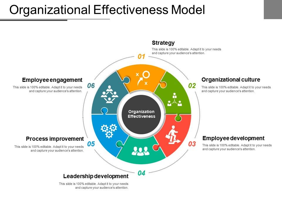 organizational_effectiveness_model_powerpoint_slide_Slide01