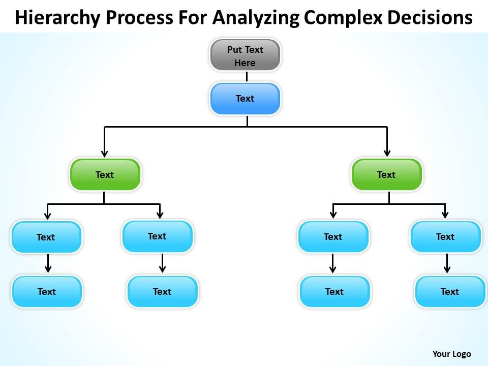 Organizational Flow Chart Hierarchy Process For Analyzing Complex – Company Flow Chart Template