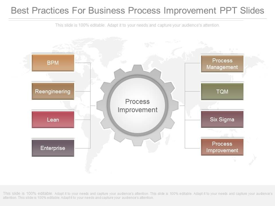 Top Original Best Practices For Business Process Improvement Ppt  XY45