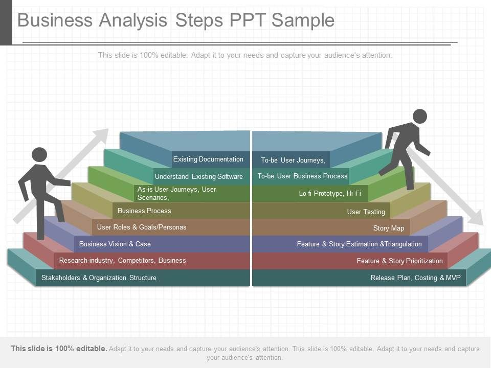 original business analysis steps ppt sample templates powerpoint