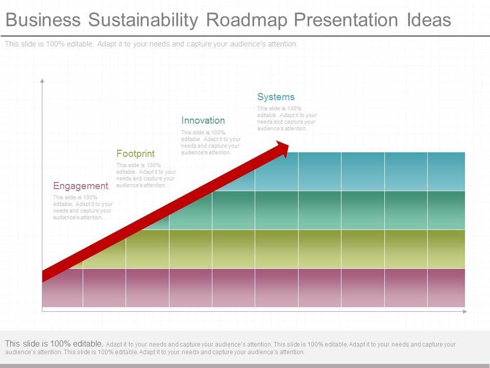 original business sustainability roadmap presentation ideas, Presentation templates