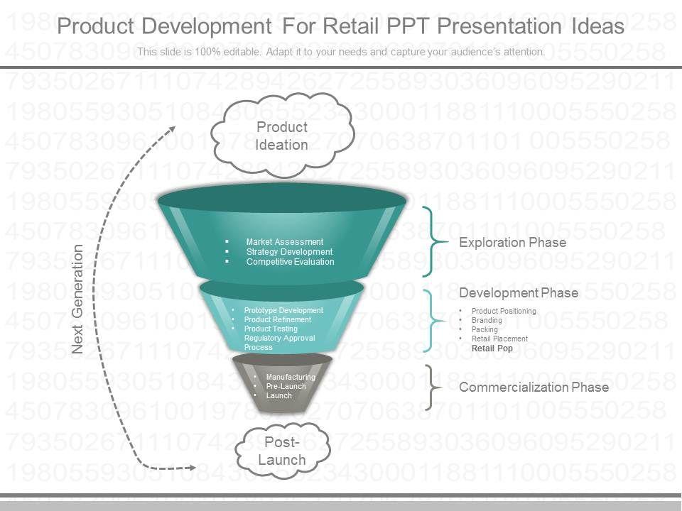 Connu Original Product Development For Retail Ppt Presentation Ideas  PC83