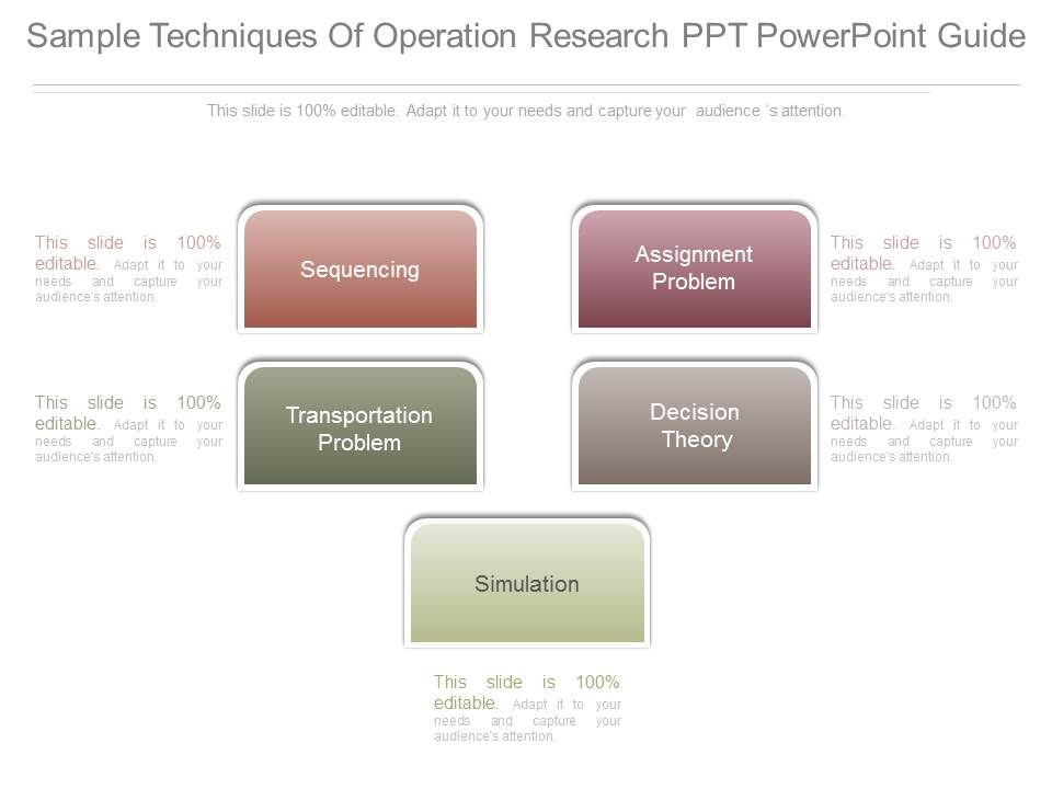 Original Sample Techniques Of Operation Research Ppt