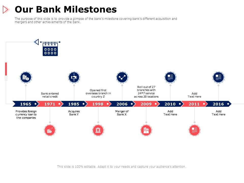 Our Bank Milestones Provides Ppt Powerpoint Presentation Slides Graphic Images